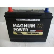 16-57024 MAGNUM